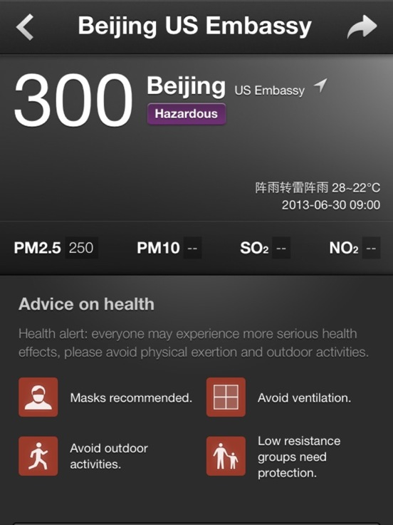 Beijing pollution index